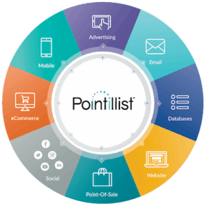 Pointillist Customer Journey Analytics