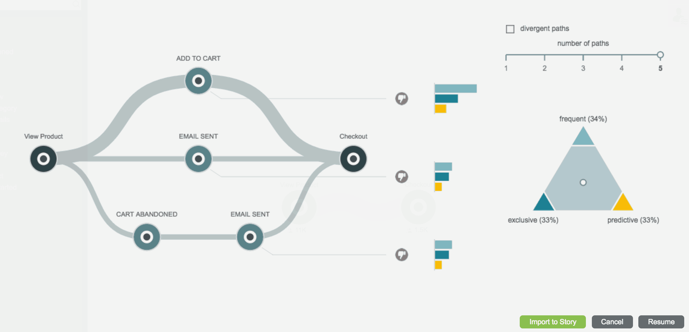 Make Your Journey Maps Measurable With Customer Journey Analytics - How to make a customer journey map