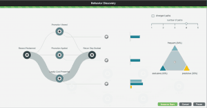 How to choose customer journey analytics software