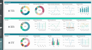 Customer journey analytics dashboard