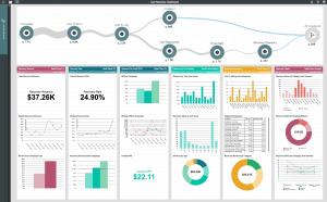 Customer journey dashboard