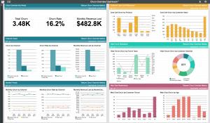 Monitor customer experience metrics