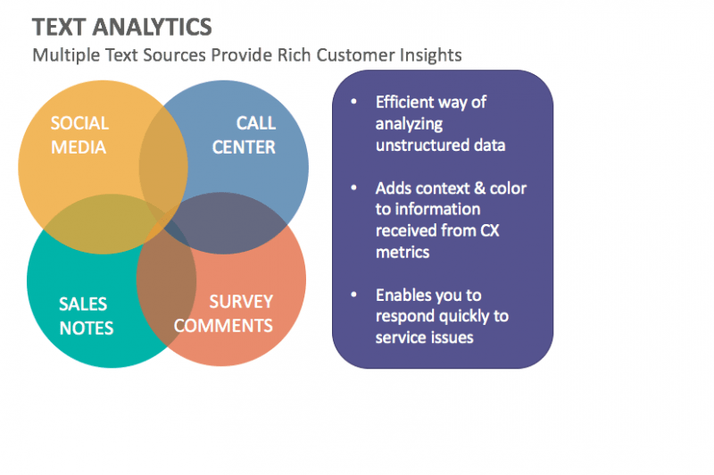 use Text analytics to analyze customer feedback