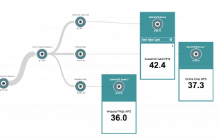 How to Calculate NPS More Effectively Using Journey Analytics