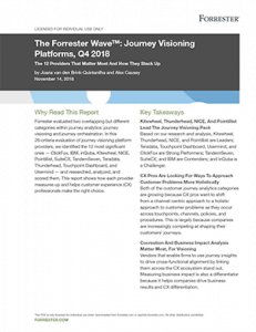 Forrester Wave - Journey Visualization Platforms