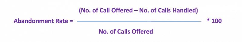 Call Abandonment Rate formula