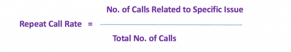 Repeat call rate calculation