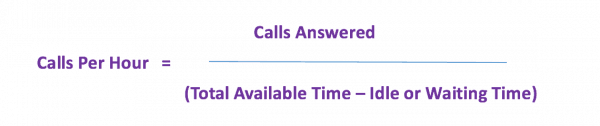Calls Answered Per Hour formula