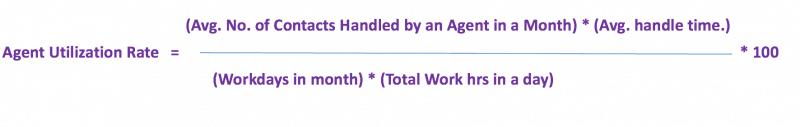 Agent utilization rate formula