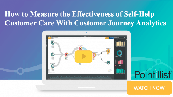 Measure effectiveness of customer service self-help