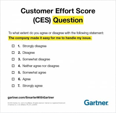 Measure Customer Effort Score Regularly to Improve First Call Resolution