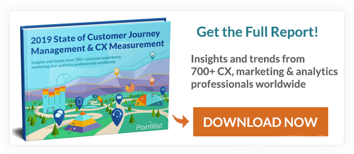 2019 State of Customer Journey Management CX Measurement Report