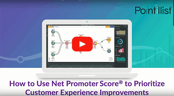 How to Use NPS to Prioritize CX Improvements
