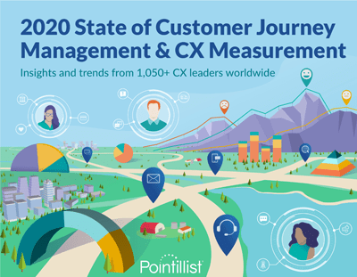 customer journey management and cx measurement report cover
