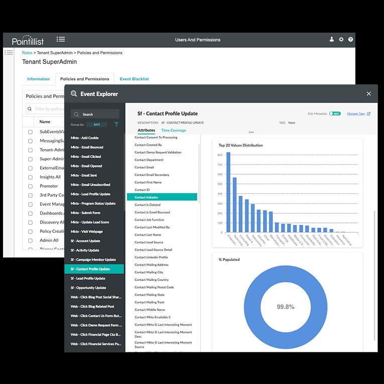 Pointillist's customer data hub architecture maintains data quality and facilitates data governance