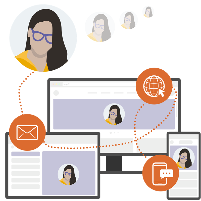 deliver personalized actions based on a unique customers' entire experience with customer journey orchestration software