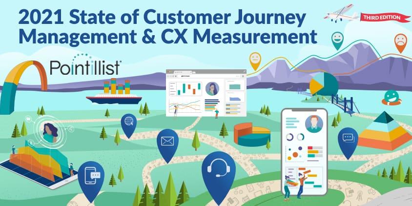 cx survey 2021 feature image